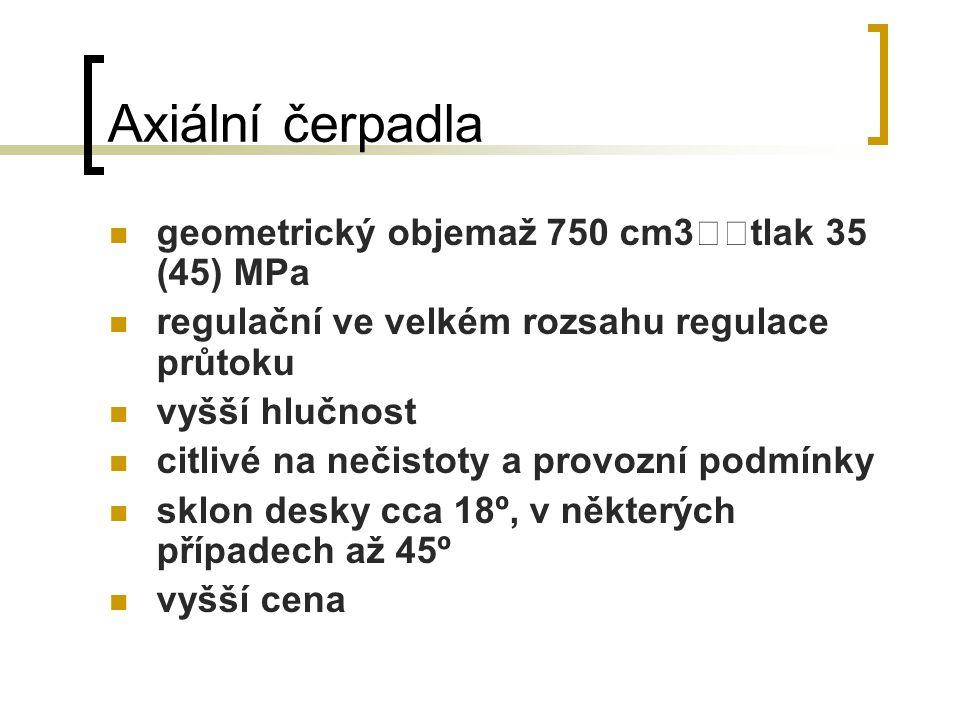 Axiální čerpadla geometrický objemaž 750 cm3tlak 35 (45) MPa