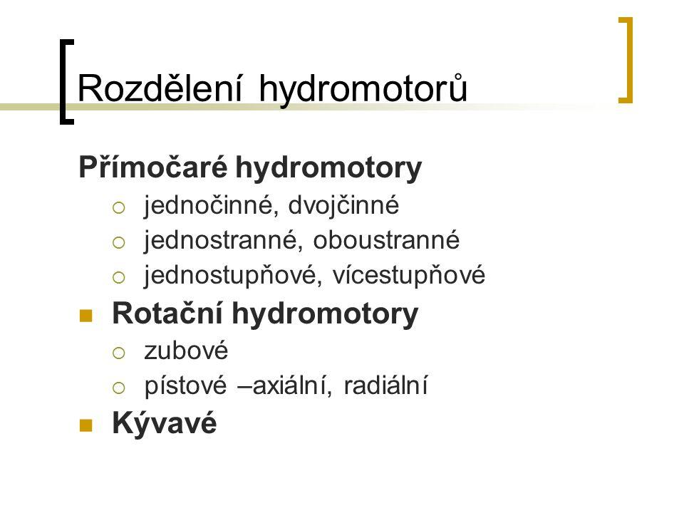 Rozdělení hydromotorů