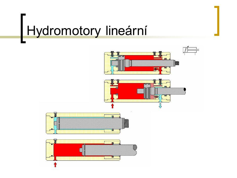 Hydromotory lineární