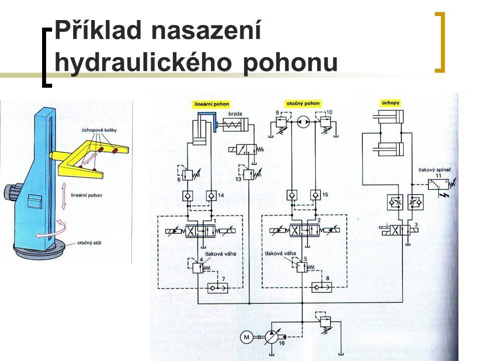 Příklad nasazení hydraulického pohonu