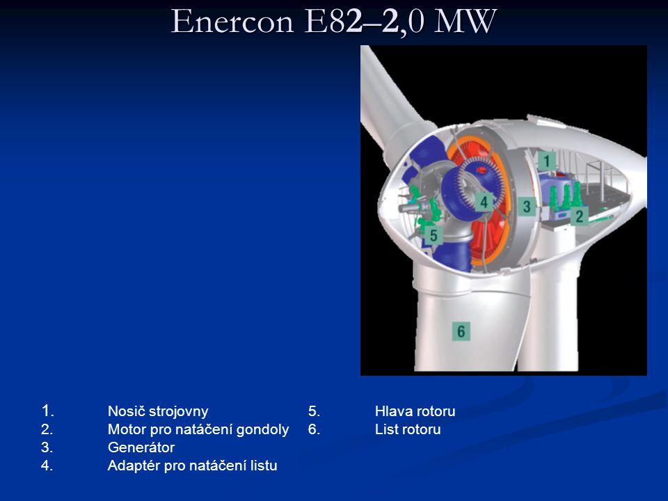 Enercon E82–2,0 MW 1. Nosič strojovny 5. Hlava rotoru