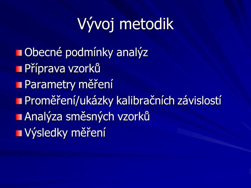 Vývoj metodik Obecné podmínky analýz Příprava vzorků Parametry měření