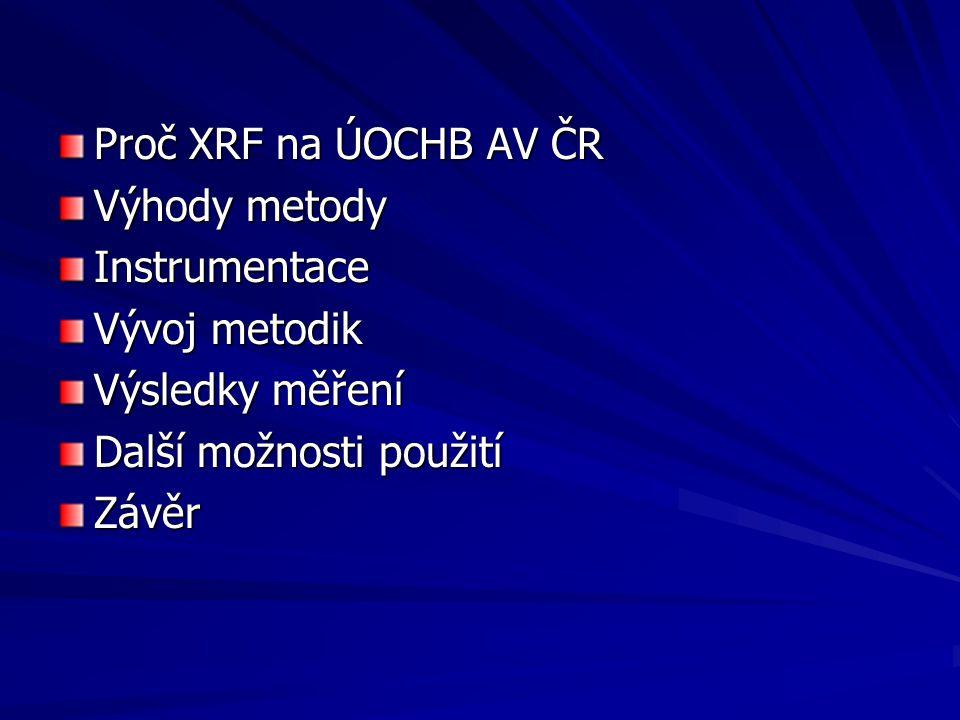 Proč XRF na ÚOCHB AV ČR Výhody metody. Instrumentace. Vývoj metodik. Výsledky měření. Další možnosti použití.