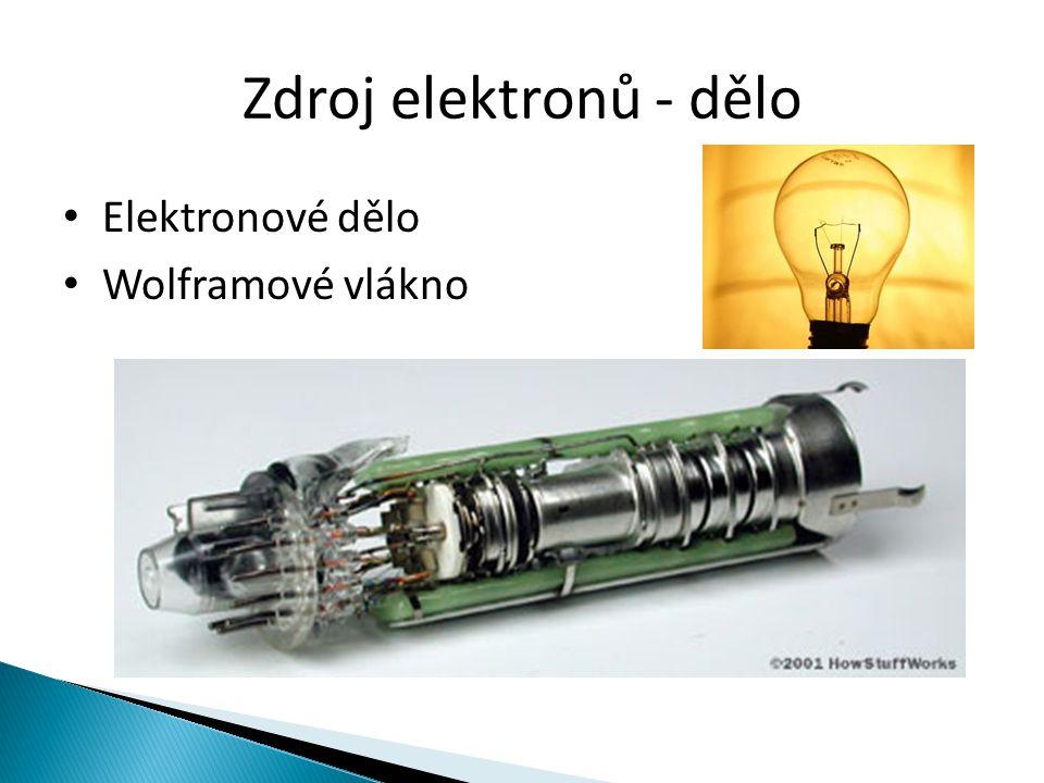 Zdroj elektronů - dělo Elektronové dělo Wolframové vlákno