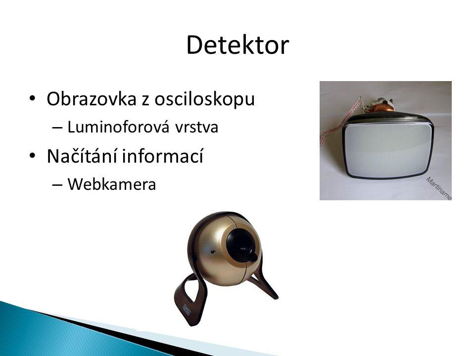 Detektor Obrazovka z osciloskopu Načítání informací