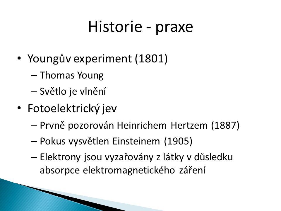 Historie - praxe Youngův experiment (1801) Fotoelektrický jev