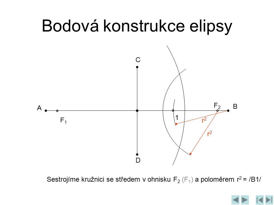 Bodová konstrukce elipsy