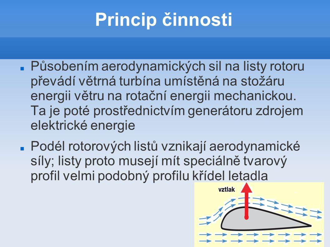 Princip činnosti