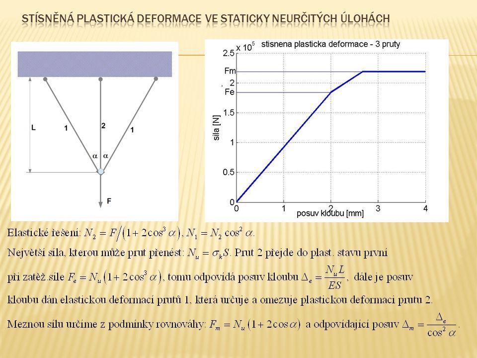 Stísněná plastická deformace ve staticky neurčitých úlohách