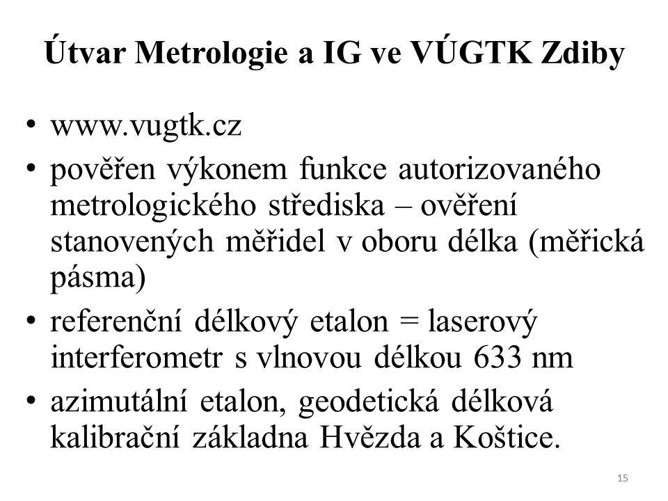 Útvar Metrologie a IG ve VÚGTK Zdiby