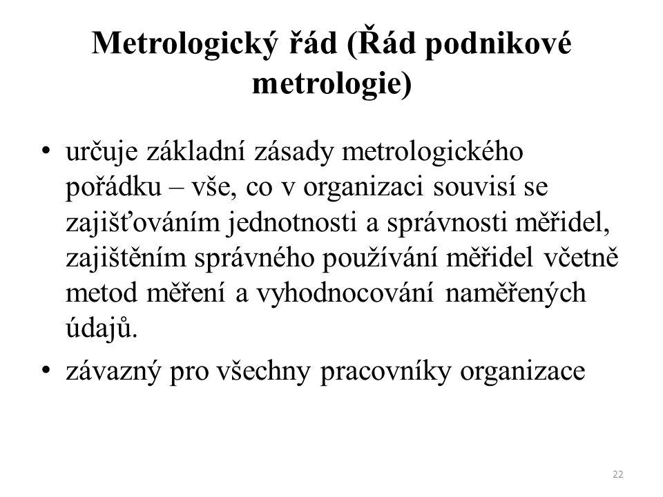 Metrologický řád (Řád podnikové metrologie)