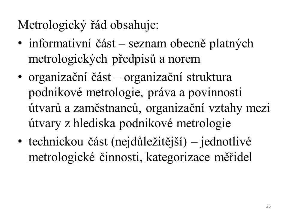 Metrologický řád obsahuje:
