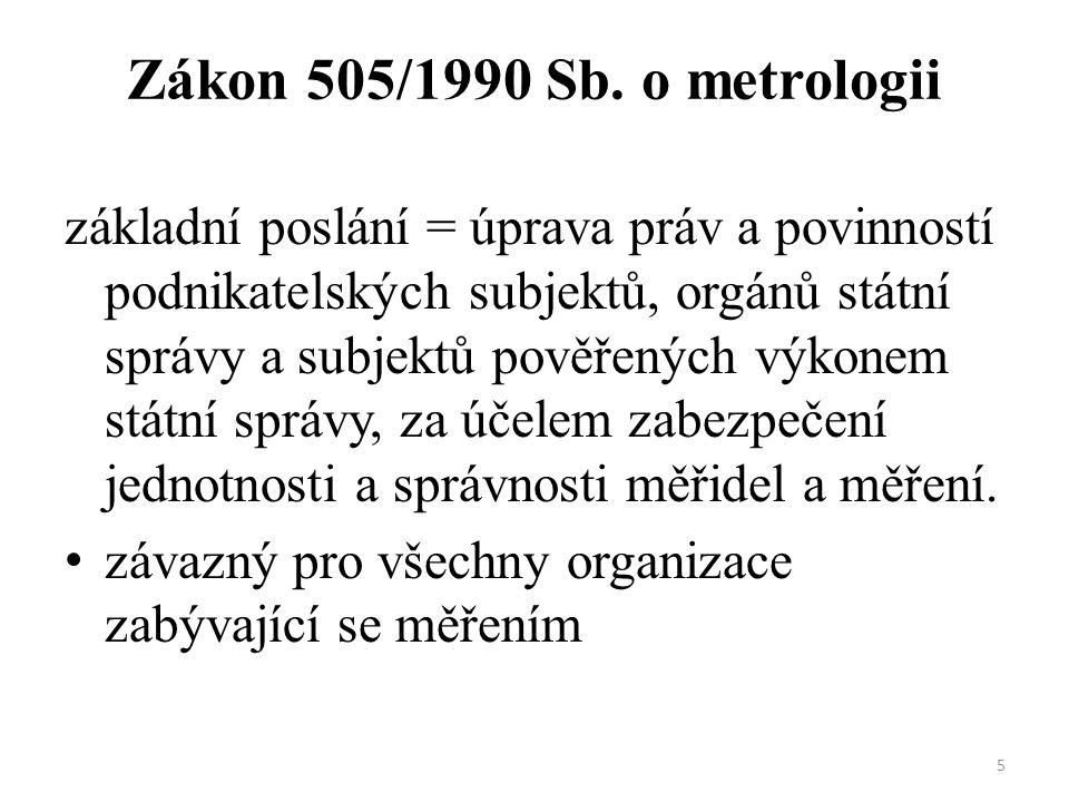 Zákon 505/1990 Sb. o metrologii