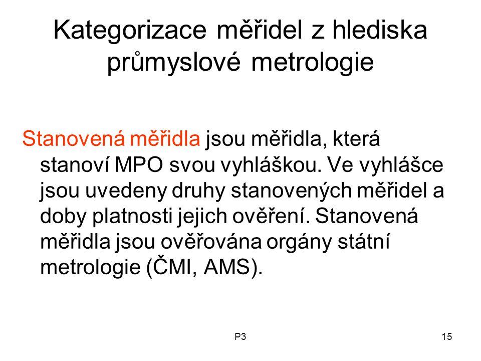 Kategorizace měřidel z hlediska průmyslové metrologie