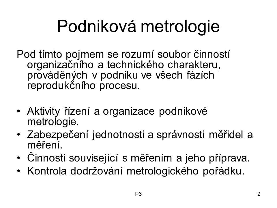 Podniková metrologie