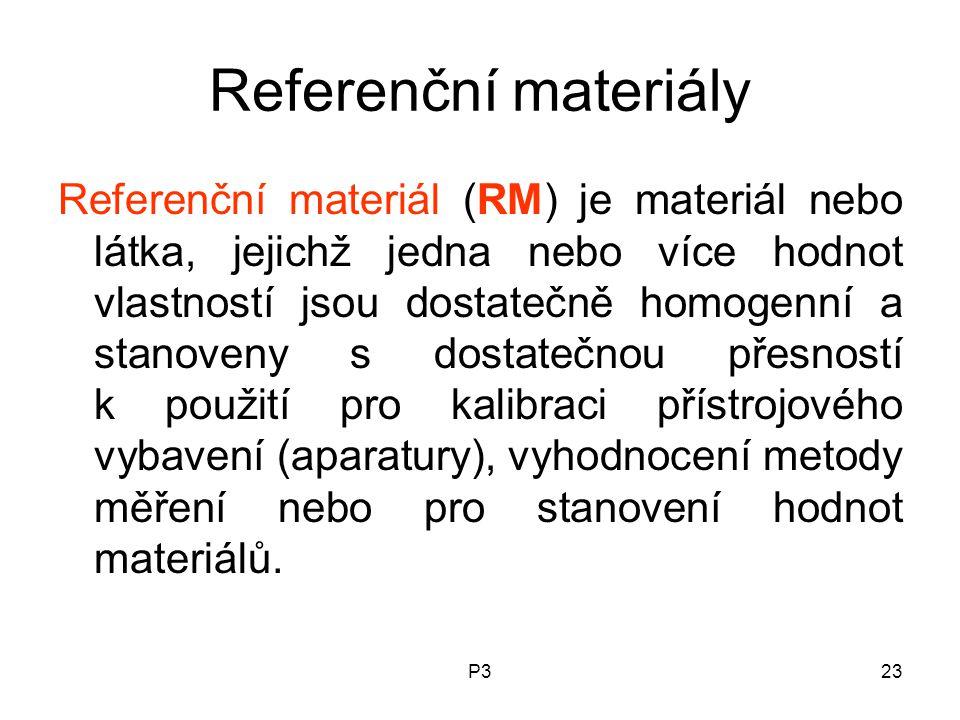 Referenční materiály
