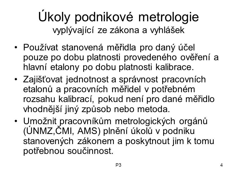 Úkoly podnikové metrologie vyplývající ze zákona a vyhlášek