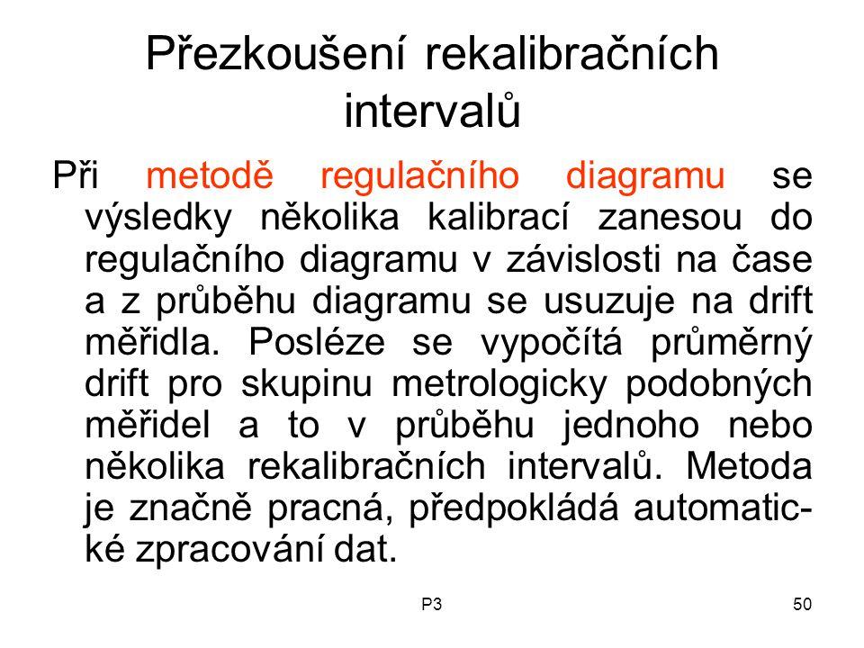 Přezkoušení rekalibračních intervalů
