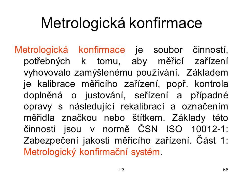 Metrologická konfirmace