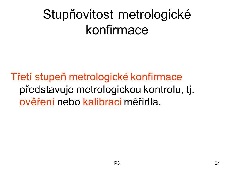 Stupňovitost metrologické konfirmace