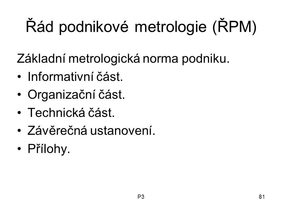 Řád podnikové metrologie (ŘPM)