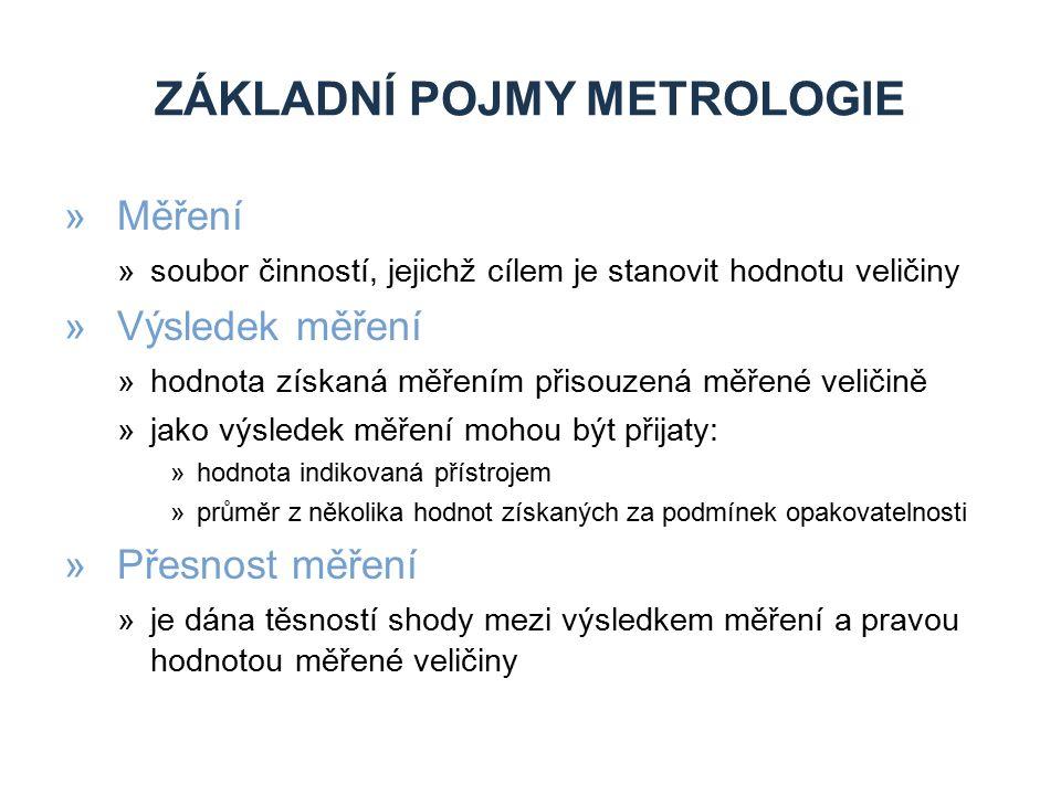 Základní pojmy metrologie