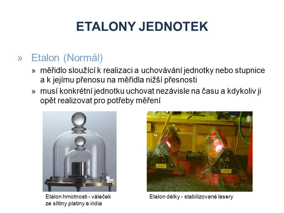 Etalony jednotek Etalon (Normál)