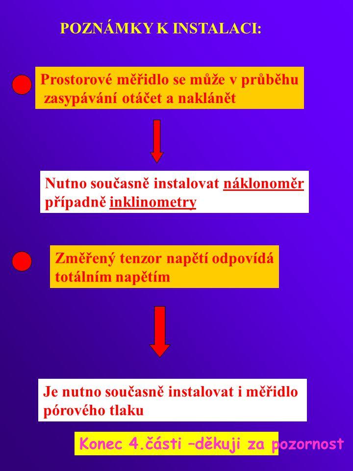 POZNÁMKY K INSTALACI: Prostorové měřidlo se může v průběhu. zasypávání otáčet a naklánět. Nutno současně instalovat náklonoměr.
