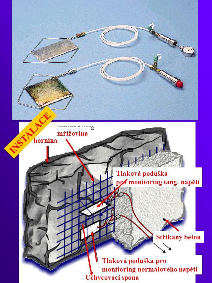 INSTALACE mřížovina hornina Tlaková poduška