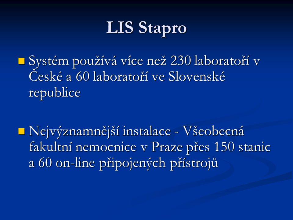 LIS Stapro Systém používá více než 230 laboratoří v České a 60 laboratoří ve Slovenské republice.