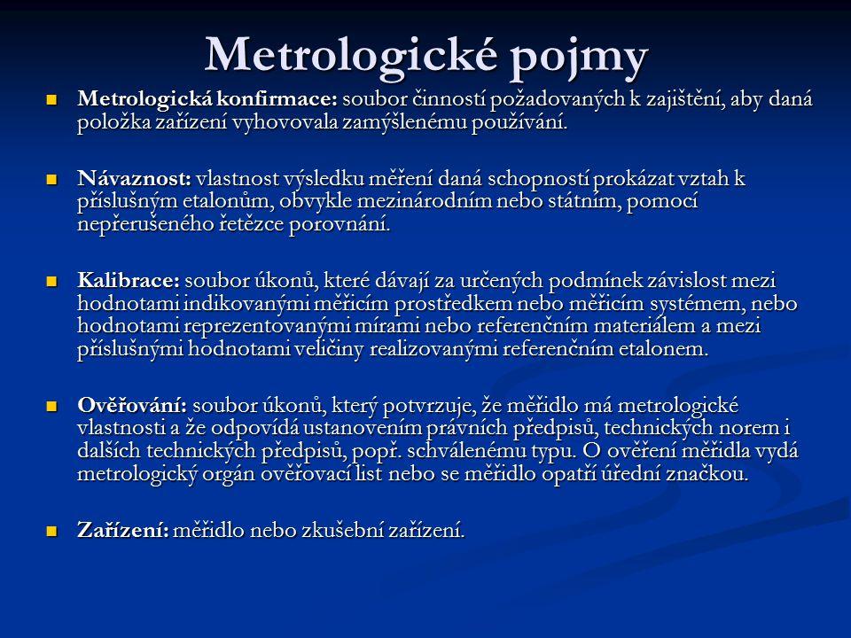 Metrologické pojmy Metrologická konfirmace: soubor činností požadovaných k zajištění, aby daná položka zařízení vyhovovala zamýšlenému používání.