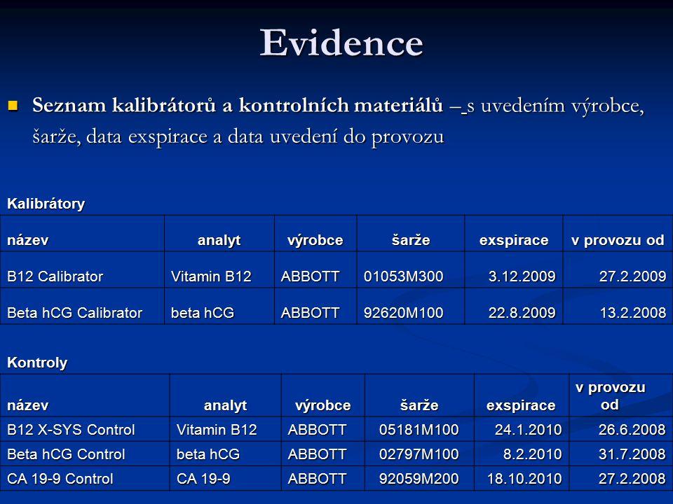 Evidence Kalibrátory. název. analyt. výrobce. šarže. exspirace. v provozu od. B12 Calibrator.