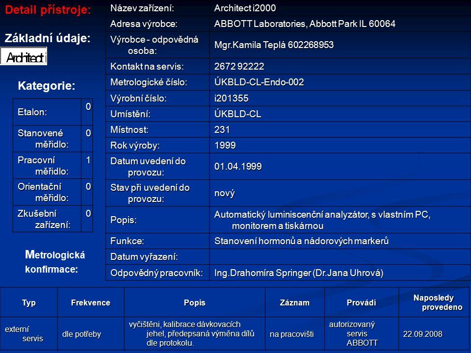 Detail přístroje: Základní údaje: Kategorie: Metrologická