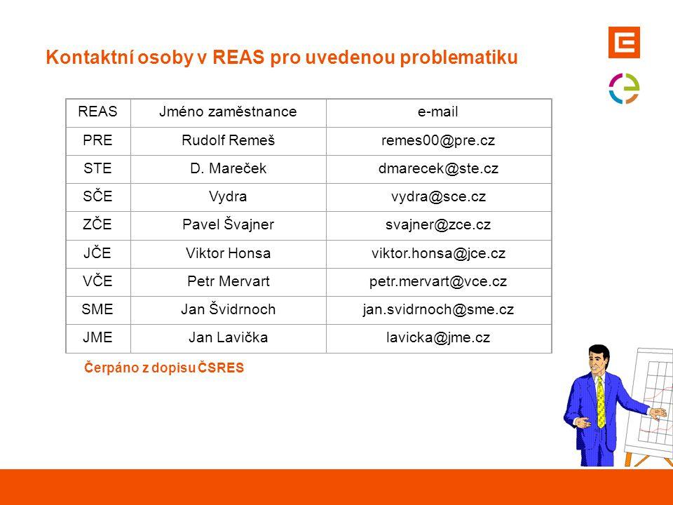 Kontaktní osoby v REAS pro uvedenou problematiku
