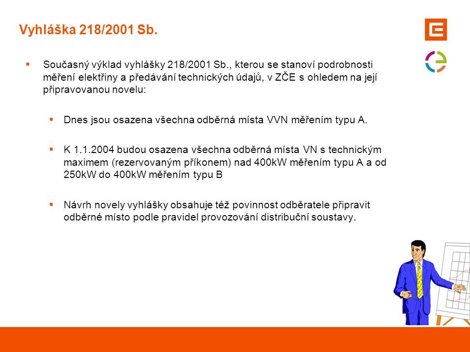 Vyhláška 218/2001 Sb.
