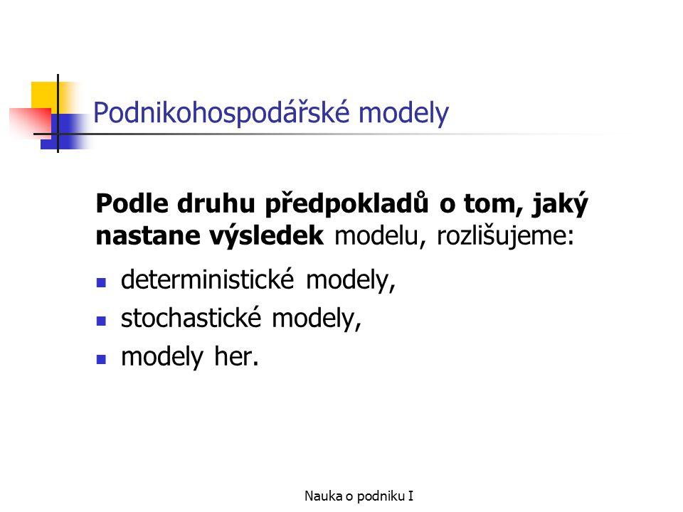 Podnikohospodářské modely