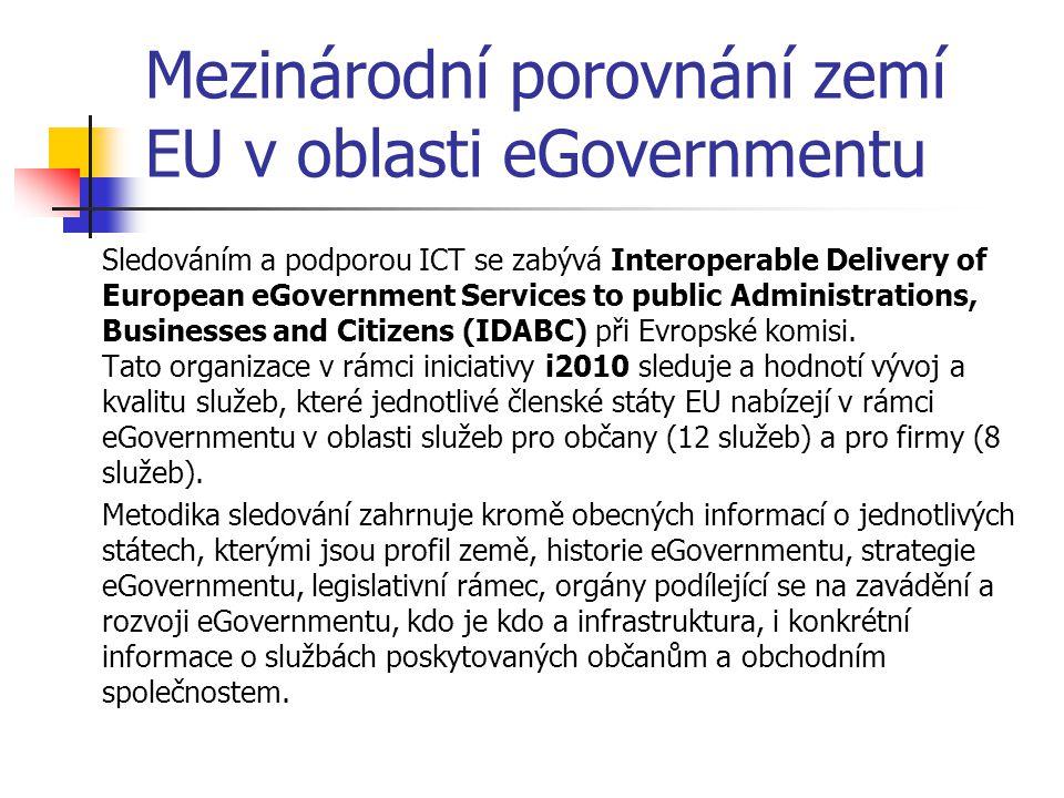 Mezinárodní porovnání zemí EU v oblasti eGovernmentu