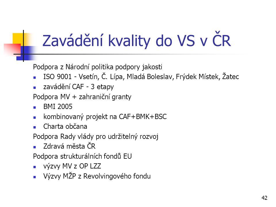 Zavádění kvality do VS v ČR