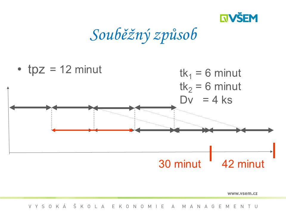 Souběžný způsob tpz = 12 minut tk1 = 6 minut tk2 = 6 minut Dv = 4 ks