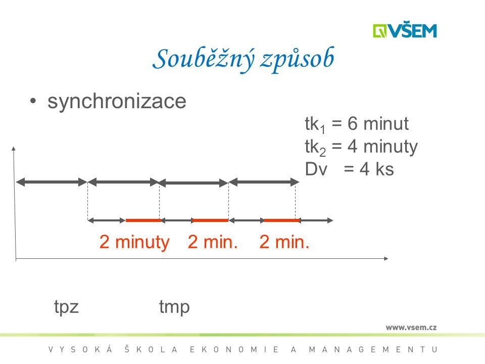 Souběžný způsob synchronizace tk1 = 6 minut tk2 = 4 minuty Dv = 4 ks
