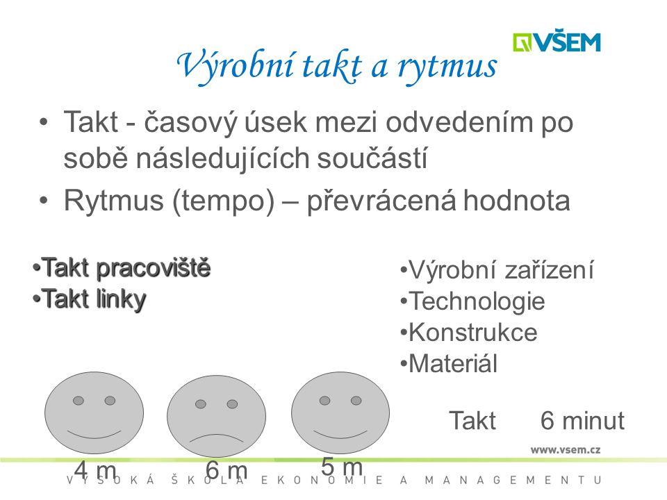 Výrobní takt a rytmus Takt - časový úsek mezi odvedením po sobě následujících součástí. Rytmus (tempo) – převrácená hodnota.