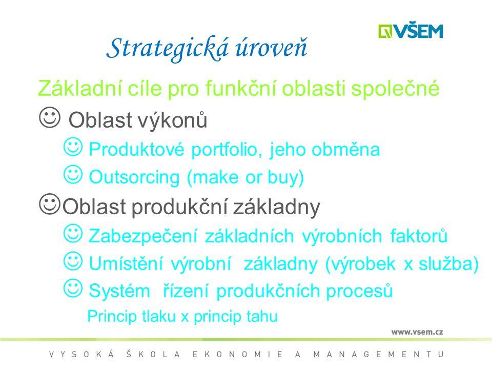 Strategická úroveň Základní cíle pro funkční oblasti společné