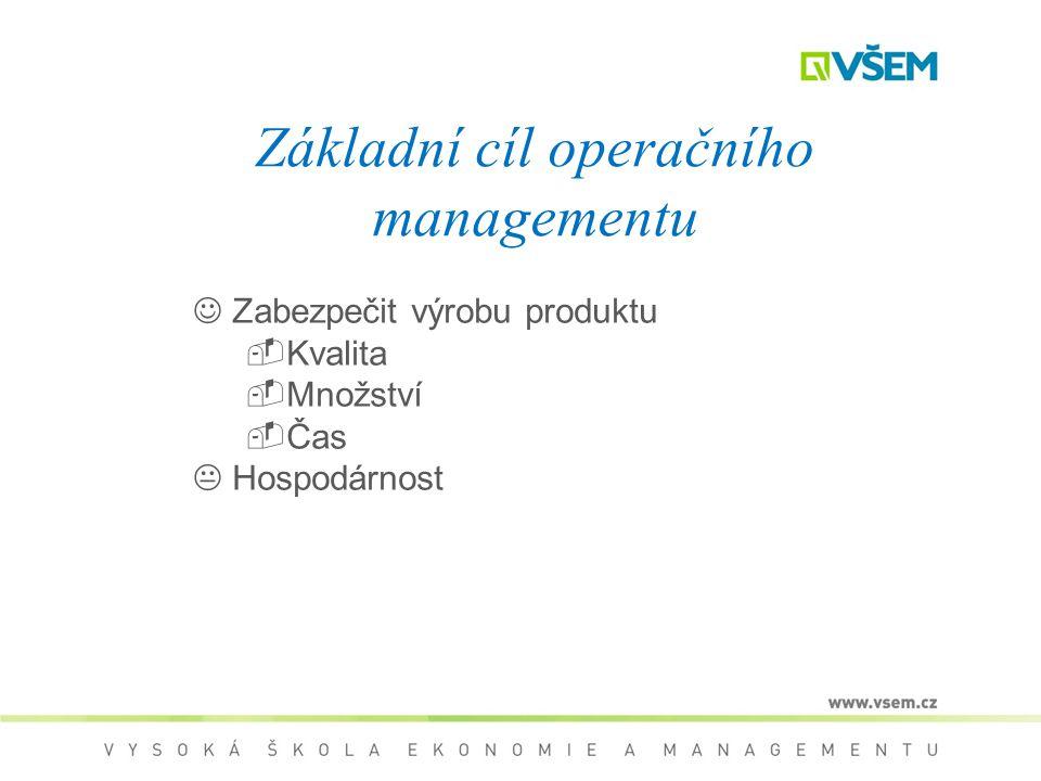 Základní cíl operačního managementu