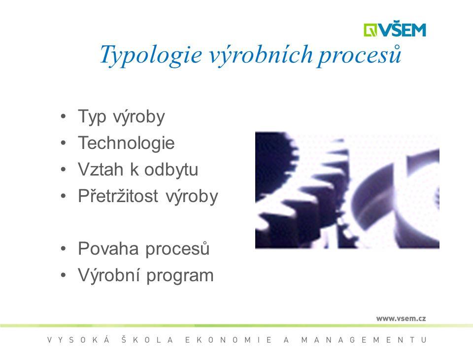 Typologie výrobních procesů