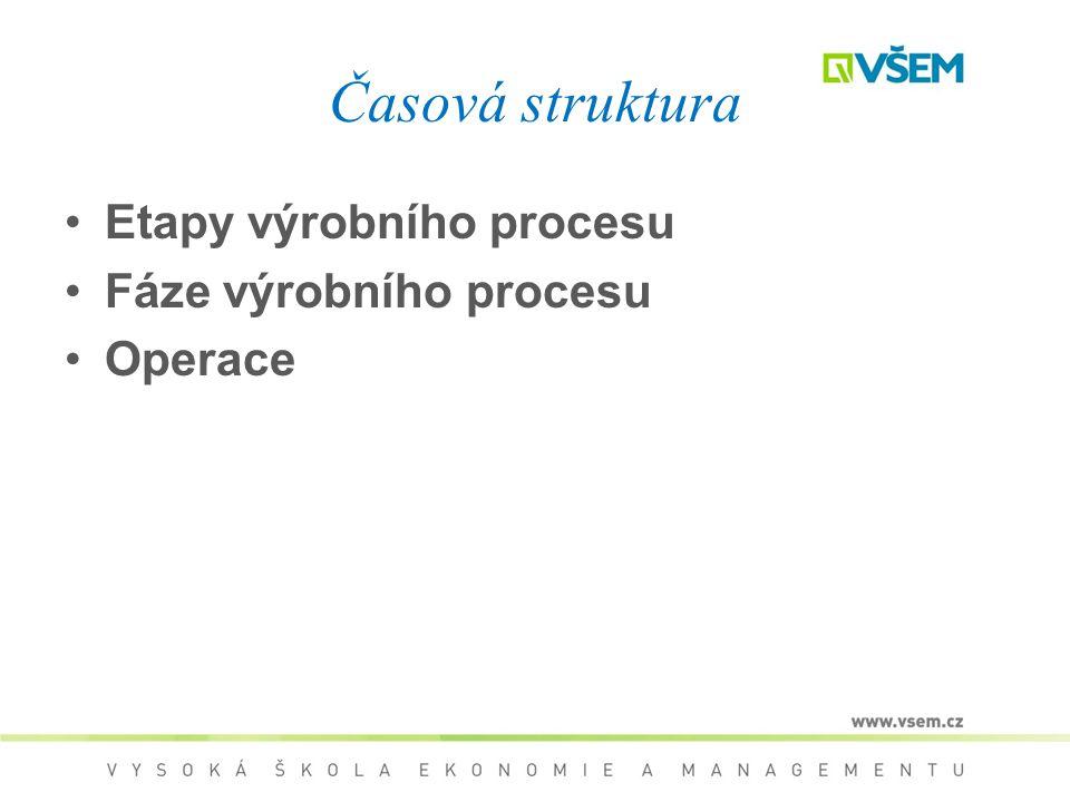 Časová struktura Etapy výrobního procesu Fáze výrobního procesu