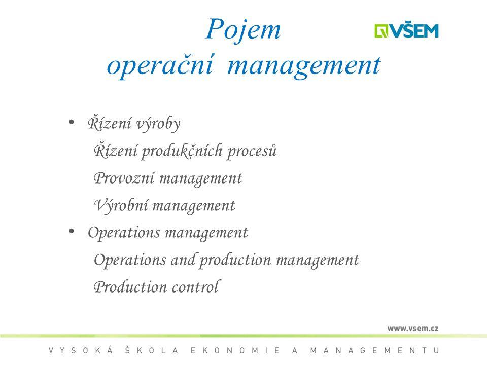 Pojem operační management