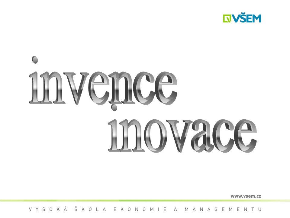 invence inovace
