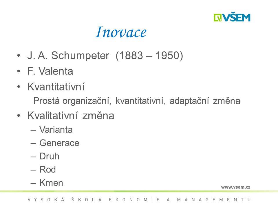 Inovace J. A. Schumpeter (1883 – 1950) F. Valenta Kvantitativní