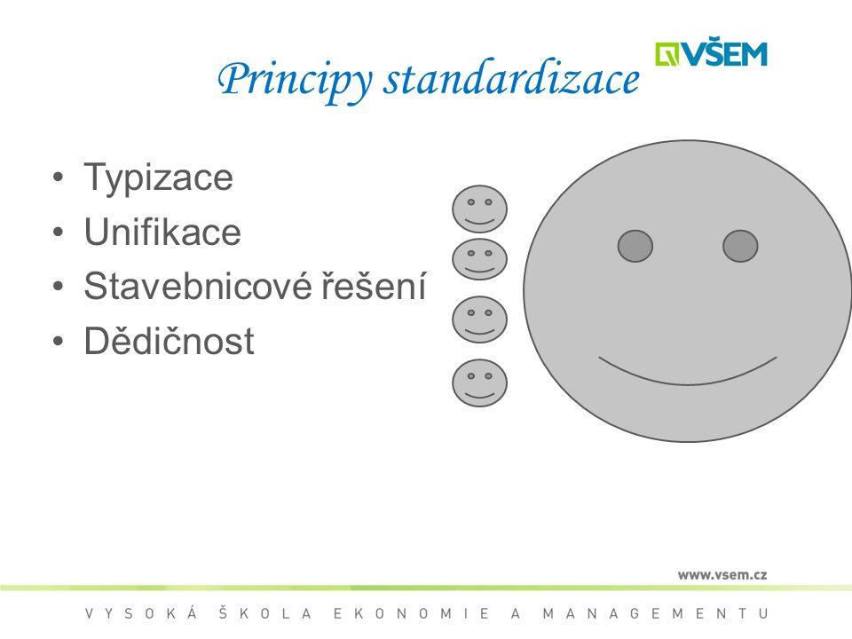 Principy standardizace