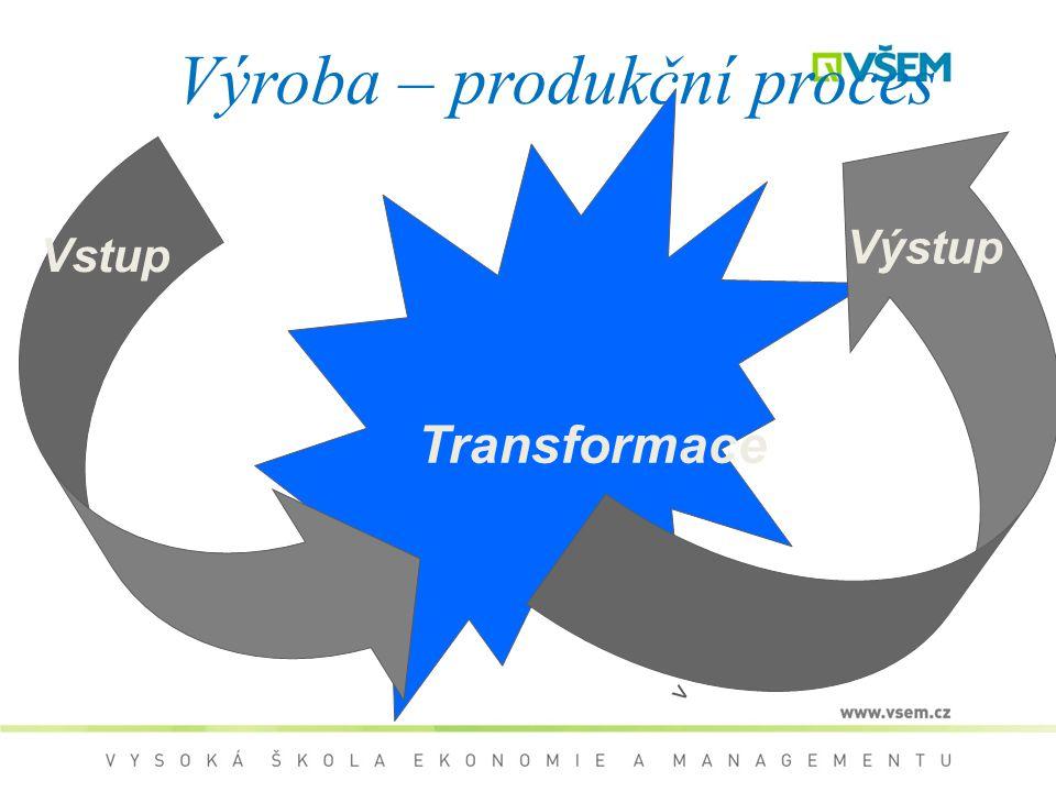 Výroba – produkční proces